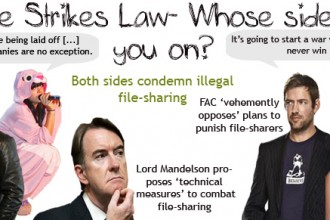 Three Strikes Piracy Law - FAC, Government and Lily Allen